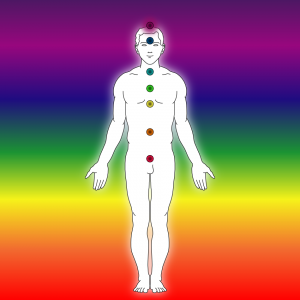 Chakras - lunettes protectrices