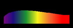 biologie - lumière naturelle